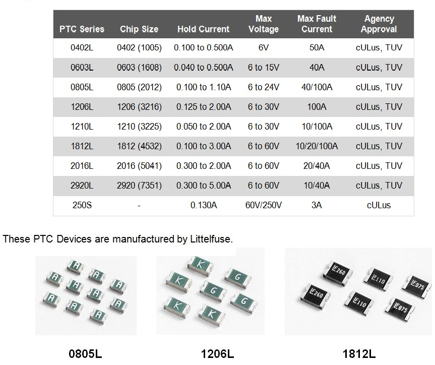 ptc surface mount device